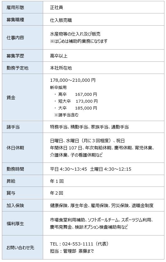 採用情報表2